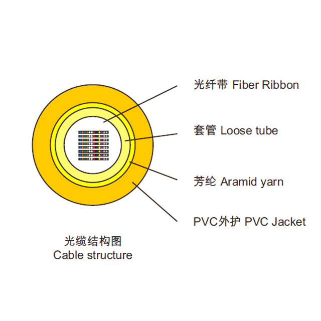 Indoor Fiber cables Round Ribbon type LSZH 10.0mm Aramid Yarn Single mode cable fibra óptica High-integrated fibre ribbon design
