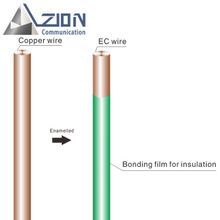 0.1mm-6.0mm Enameled copper wire (EC)
