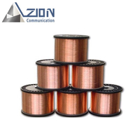 0.81mm Copper Clad Aluminum Wire