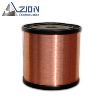 0.9mm Copper Clad Aluminum Wire