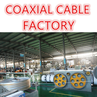 Take you to visit the Coaxial cable factory production department RG 6 RG59 RF CABLES